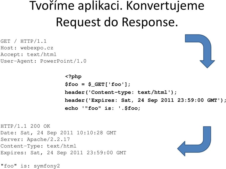 php $foo = $_GET['foo']; header('content-type: text/html'); header('expires: Sat, 24 Sep 2011 23:59:00