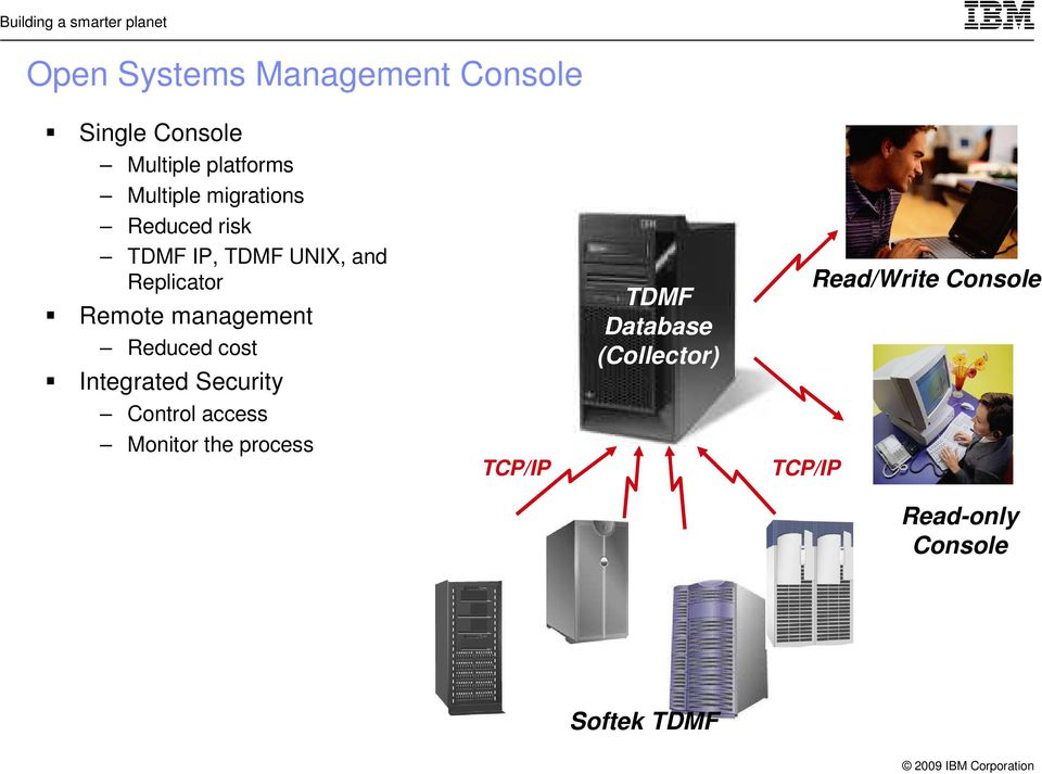 management Reduced cost Integrated Security Control access Monitor the