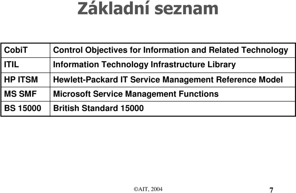 Infrastructure Library Hewlett-Packard IT Service Management Reference