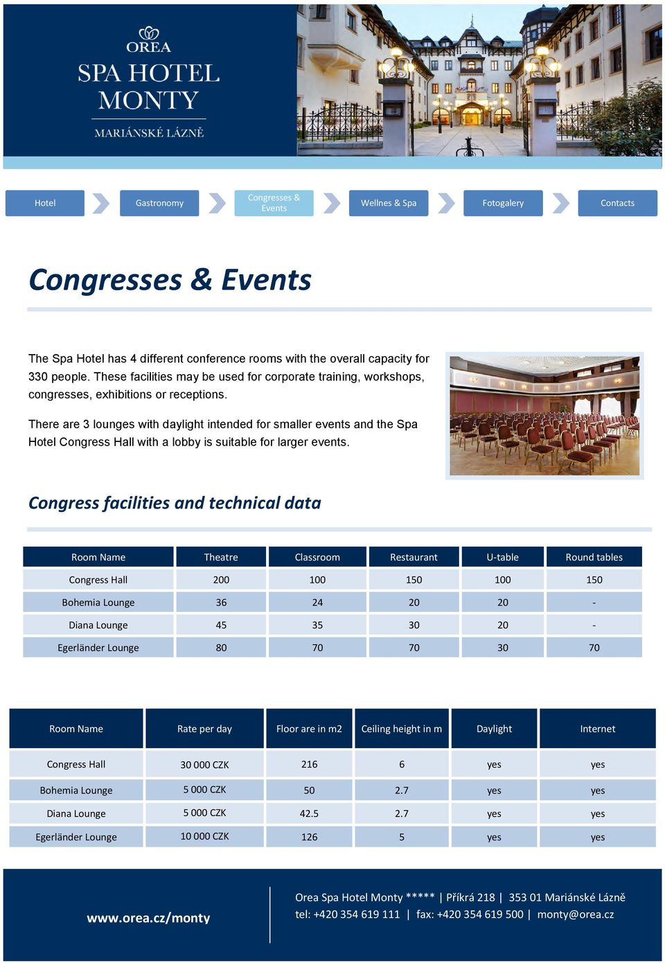 Congress facilities and technical data Room Name Theatre Classroom Restaurant U-table Round tables Congress Hall 200 100 150 100 150 Bohemia Lounge 36 24 20 20 - Diana Lounge 45 35 30 20 -
