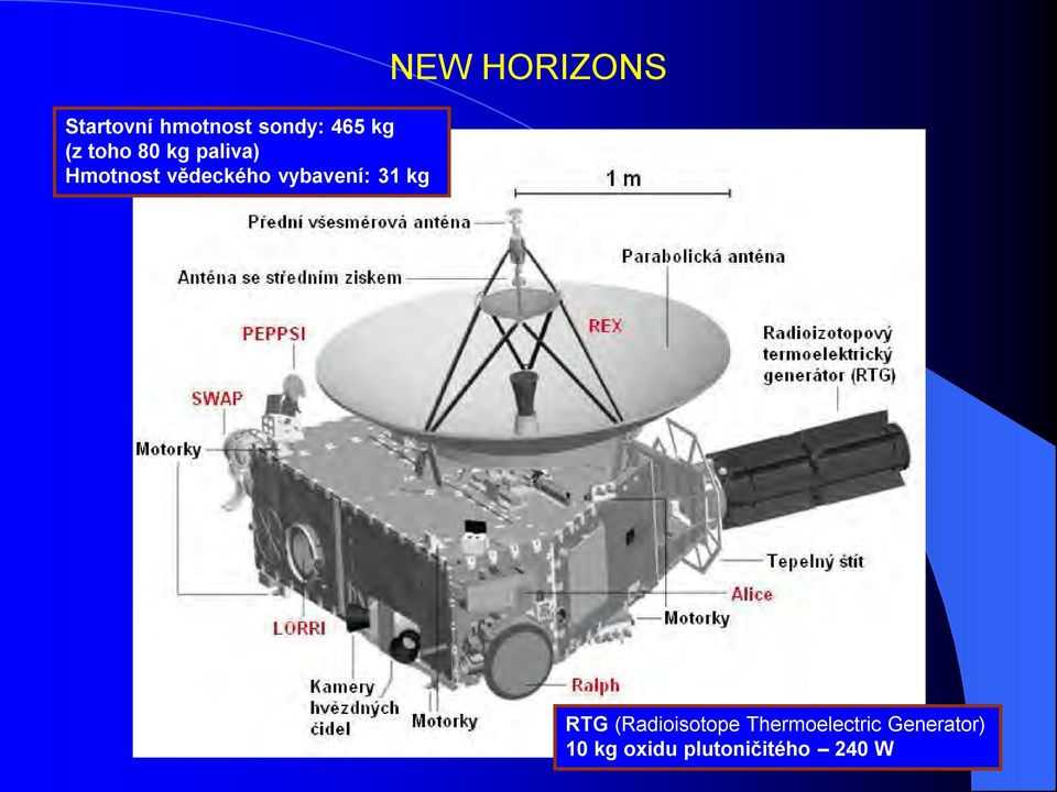 kg NEW HORIZONS RTG (Radioisotope