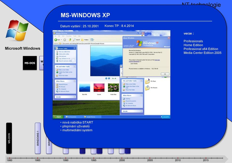 2014 Microsoft NT 3 NT 4 2000 XP verze : Professionals Home Edition Professional x64