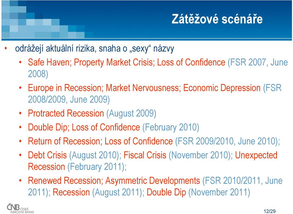 (February 2010) Return of Recession; Loss of Confidence (FSR 2009/2010, June 2010); Debt Crisis (August 2010); Fiscal Crisis (November 2010);