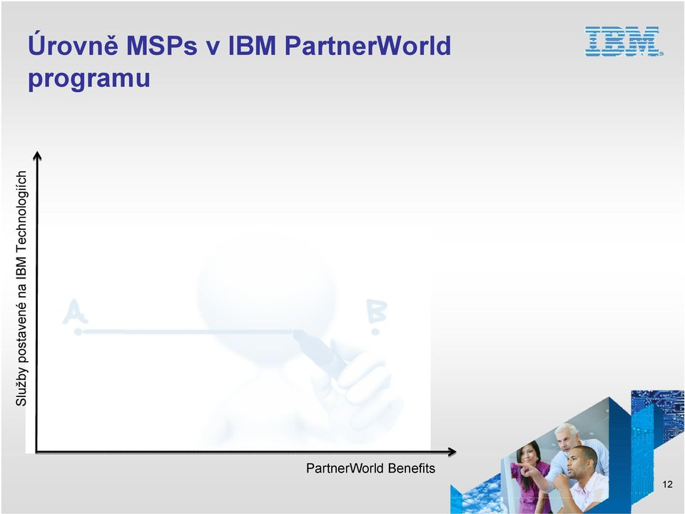 PartnerWorld Benefits 12