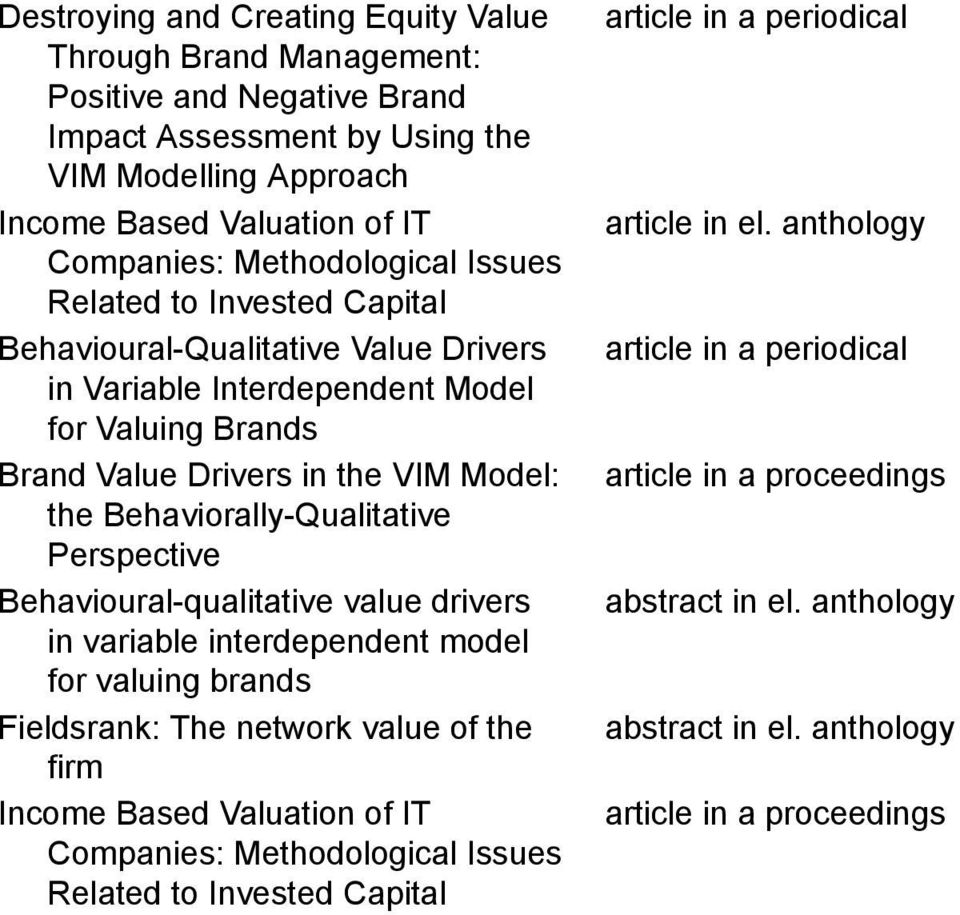 for Valuing Brands Brand Value Drivers in the VIM Model: the Behaviorally-Qualitative Perspective Behavioural-qualitative value drivers in variable