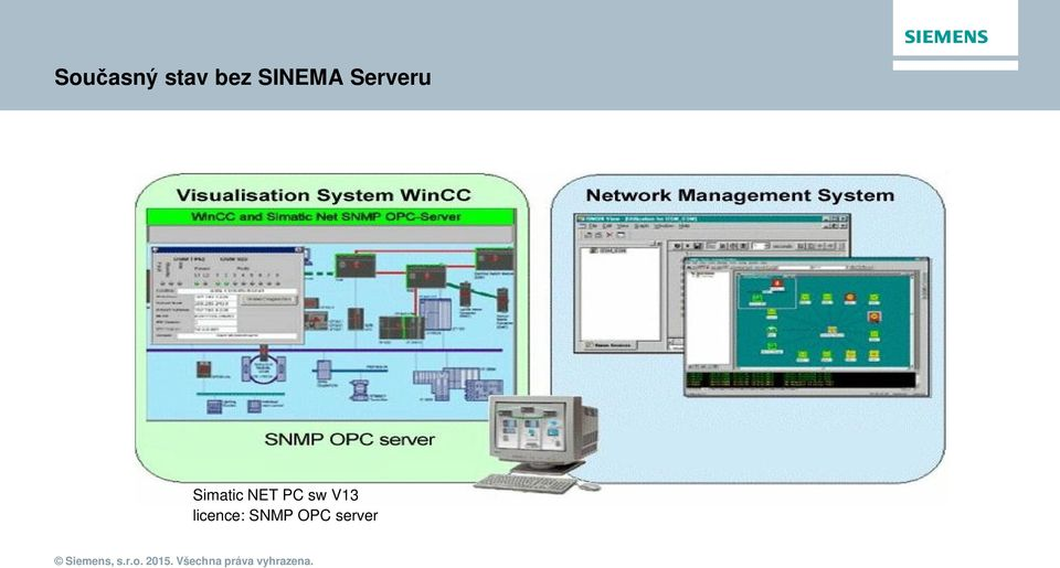 Simatic NET PC sw