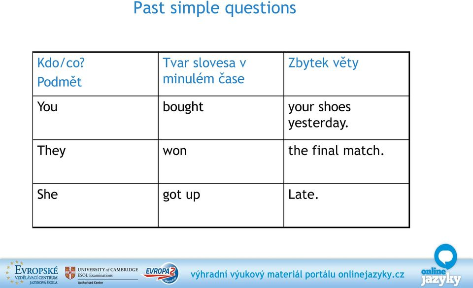 Zbytek věty You bought your shoes
