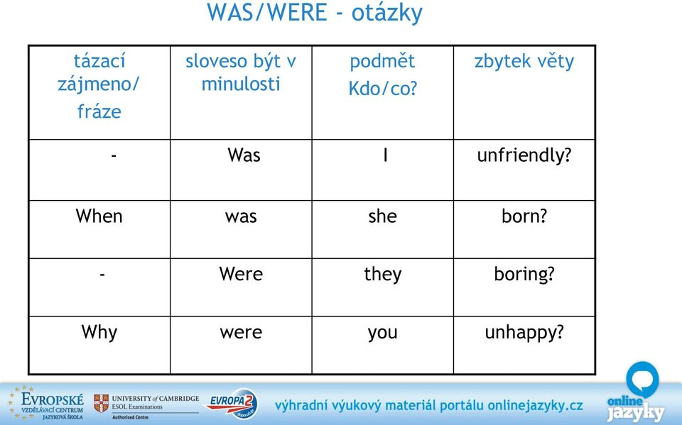 zbytek věty - Was I unfriendly?