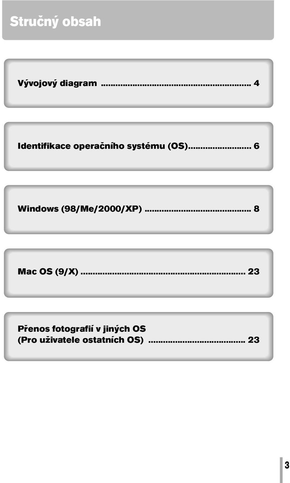 .. 6 Windows (98/Me/2000/XP)... 8 Mac OS (9/X).