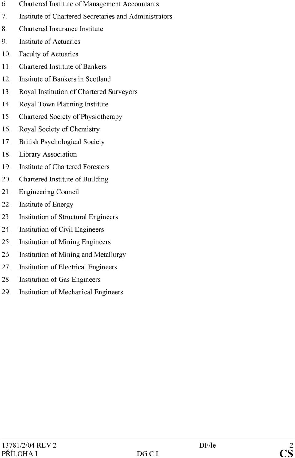 Royal Society of Chemistry 17. British Psychological Society 18. Library Association 19. Institute of Chartered Foresters 20. Chartered Institute of Building 21. Engineering Council 22.