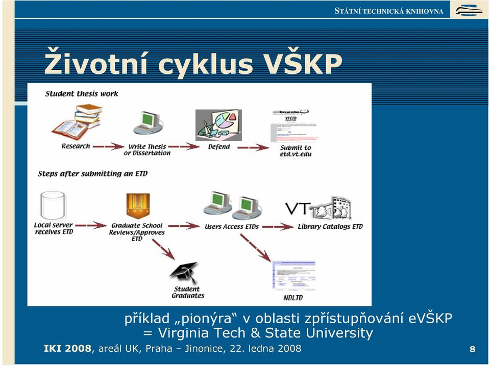 Virginia Tech & State University IKI