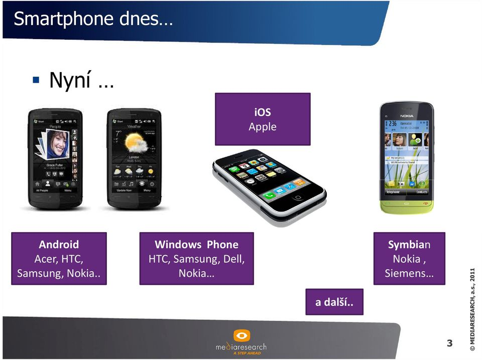 . Windows Phone HTC, Samsung, Dell,
