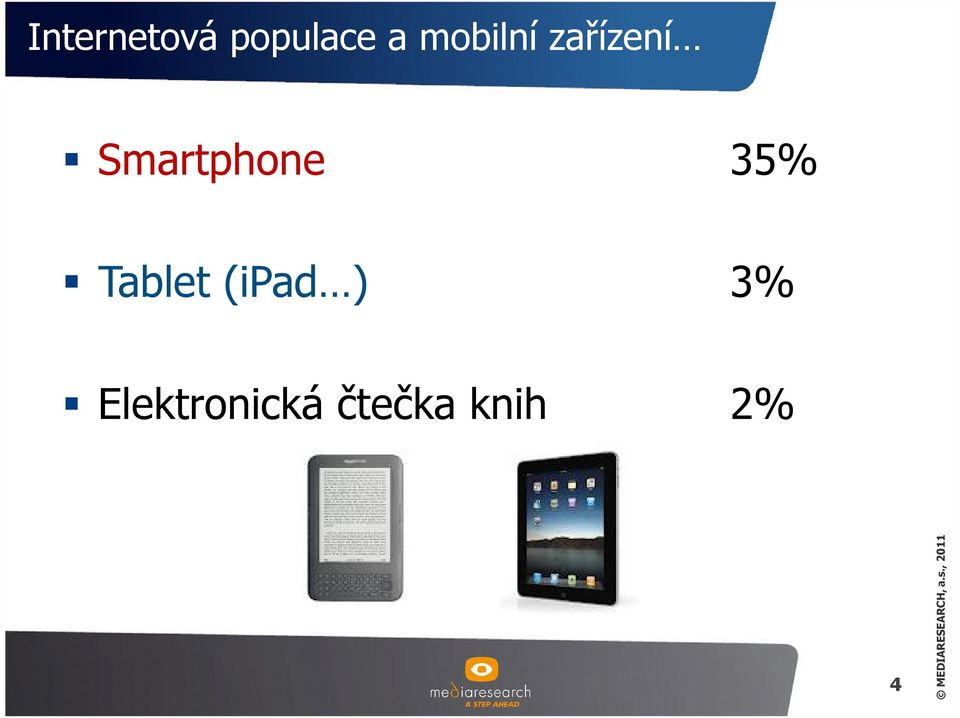 Smartphone 35% Tablet
