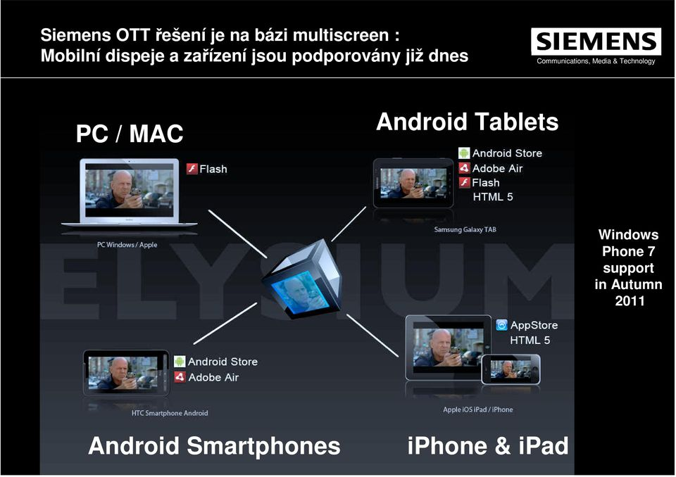 dnes PC / MAC Android Tablets Windows Phone 7