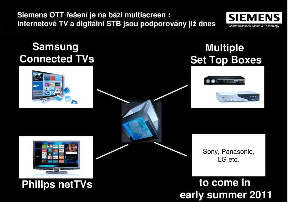dnes Samsung Connected TVs Multiple Set Top Boxes