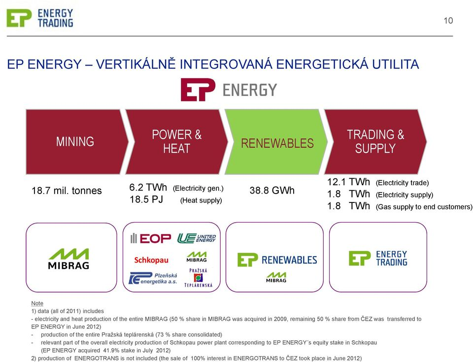 was acquired in 2009, remaining 50 % share from ČEZ was transferred to EP ENERGY in June 2012) - production of the entire Pražská teplárenská (73 % share consolidated) - relevant part of the overall