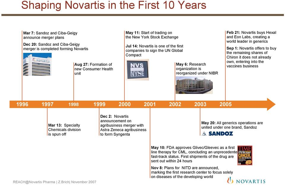 21: Novartis buys Hexal and Eon Labs, creating a world leader in generics Sep 1: Novartis offers to buy the remaining shares of Chiron it does not already own, entering into the vaccines business