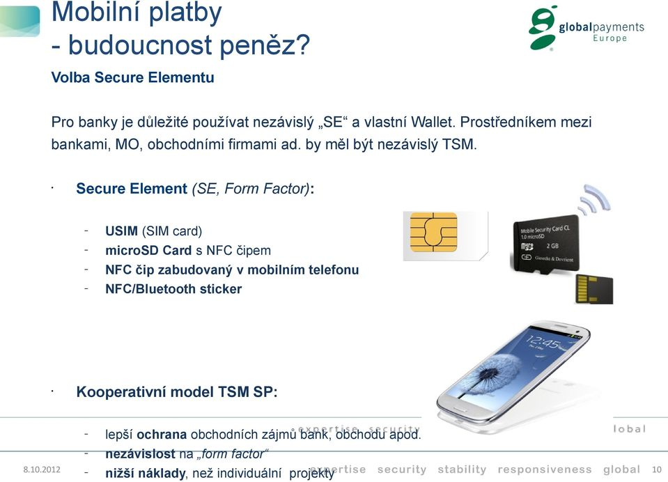 Secure Element (SE, Form Factor): Kooperativní model TSM SP: USIM (SIM card) microsd Card s NFC čipem NFC čip zabudovaný