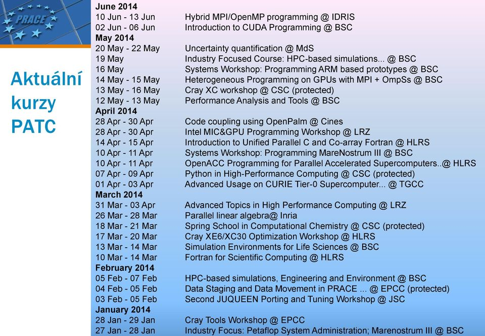 .. @ BSC 16 May Systems Workshop: Programming ARM based prototypes @ BSC 14 May - 15 May Heterogeneous Programming on GPUs with MPI + OmpSs @ BSC 13 May - 16 May Cray XC workshop @ CSC (protected) 12