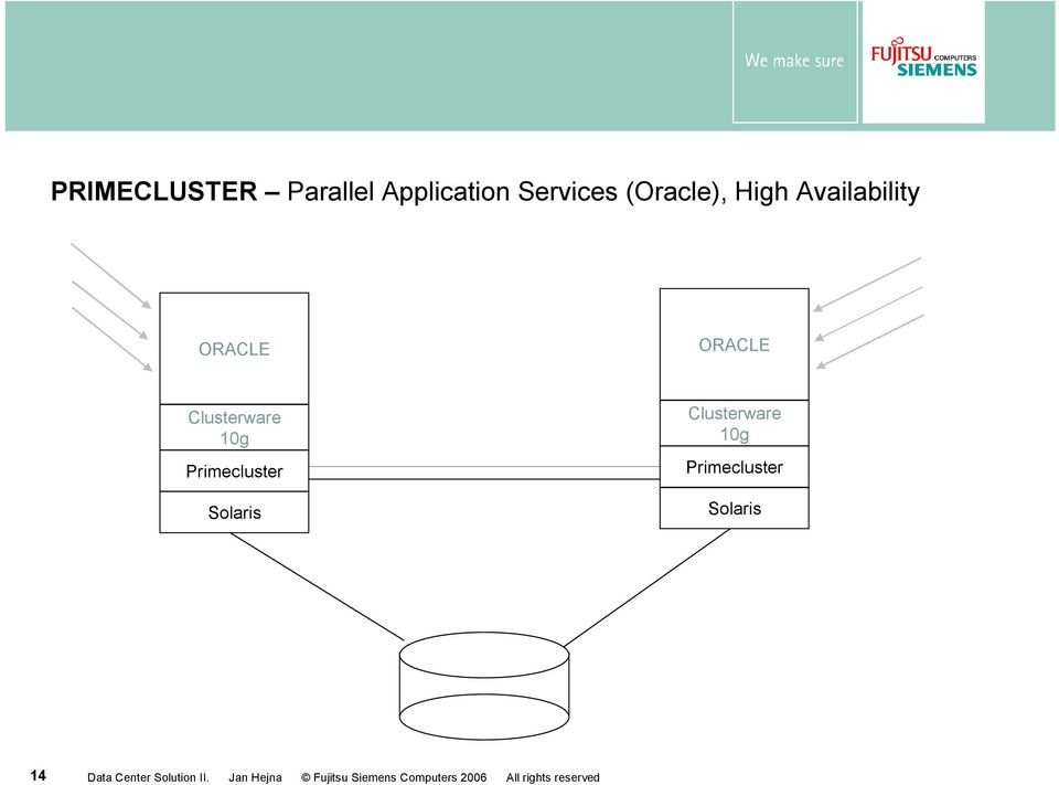 ORACLE ORACLE Clusterware 10g
