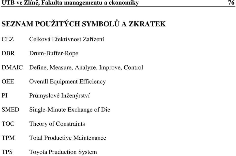 Measure, Analyze, Improve, Control Overall Equipment Efficiency Průmyslové Inženýrství