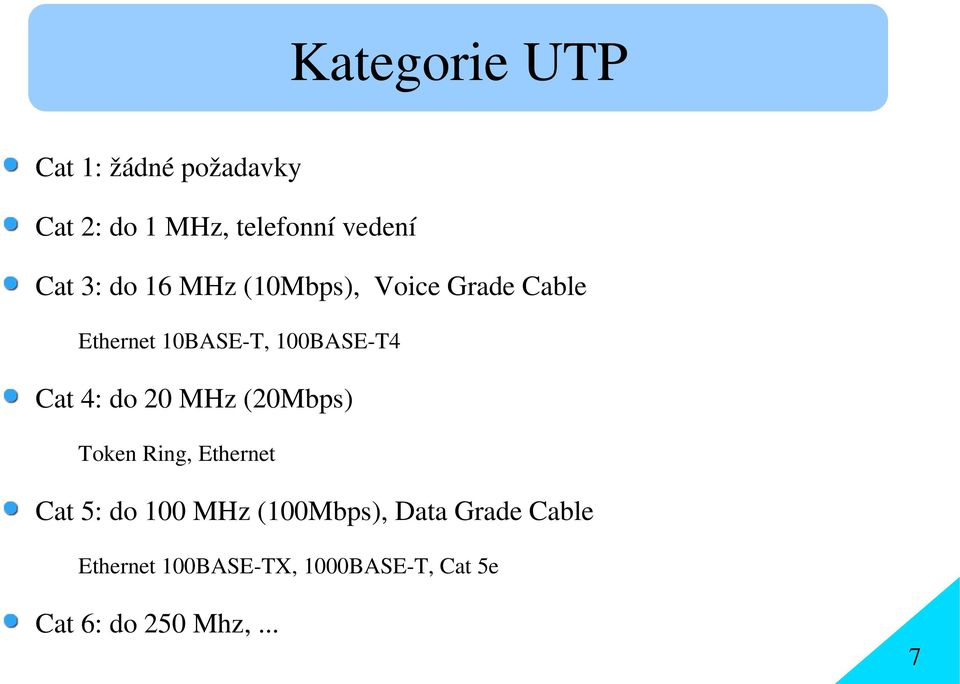 4: do 20 MHz (20Mbps) Token Ring, Ethernet Cat 5: do 100 MHz (100Mbps),