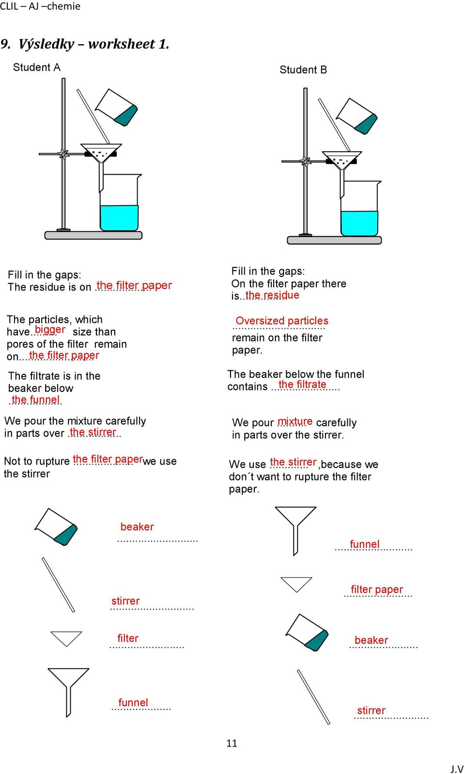 .. filter paperwe use the stirrer Fill in the gaps: On the filter paper there is... the residue... Oversized particles remain on the filter paper. The beaker below the funnel contains.