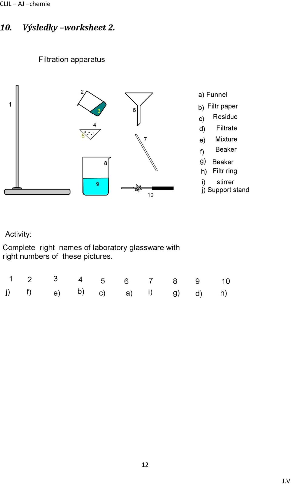 Filtrate e) Mixture f) Beaker g) Beaker h) Filtr ring i) stirrer j) Support stand