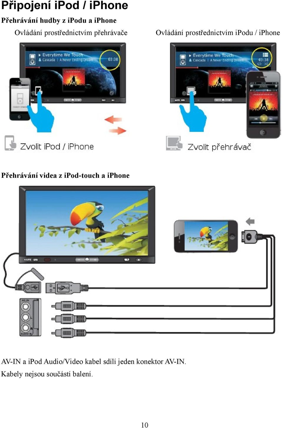 Přehrávání videa z ipod-touch a iphone AV-IN a ipod Audio/Video