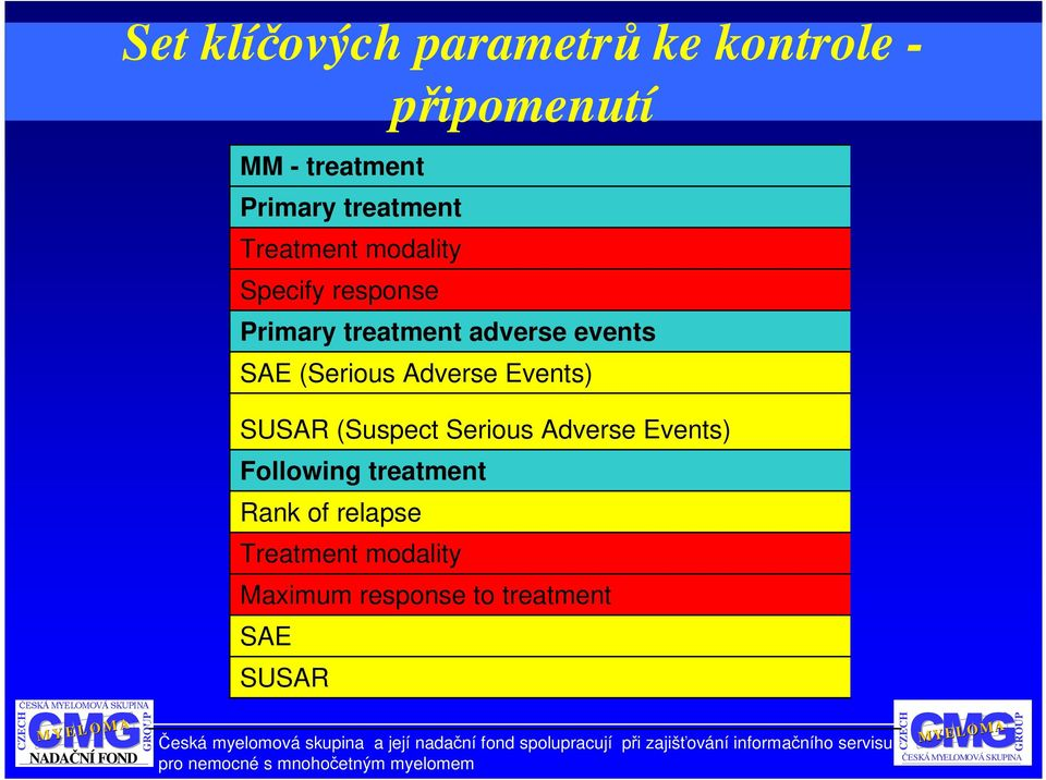 events SAE (Serious Adverse Events) SUSAR (Suspect Serious Adverse Events)