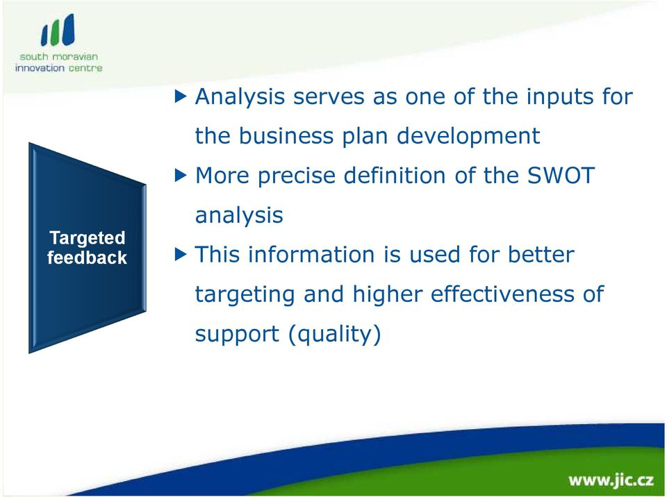 of the SWOT analysis This information is used for