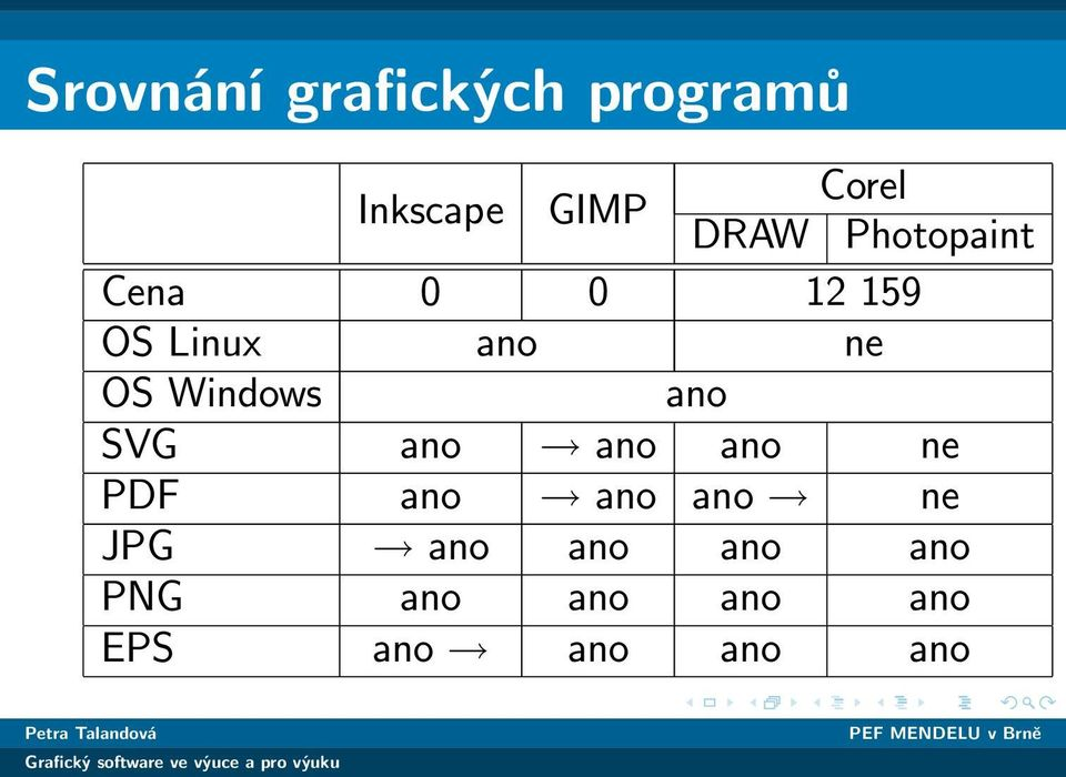 Windows ano SVG ano ano ano ne PDF ano ano ano ne