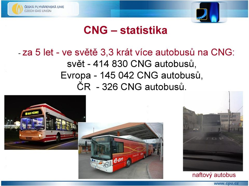 CNG autobusů, Evropa - 145 042 CNG