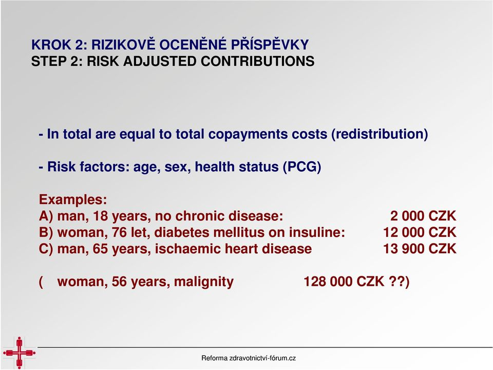 man, 18 years, no chronic disease: 2 000 CZK B) woman, 76 let, diabetes mellitus on insuline: 12
