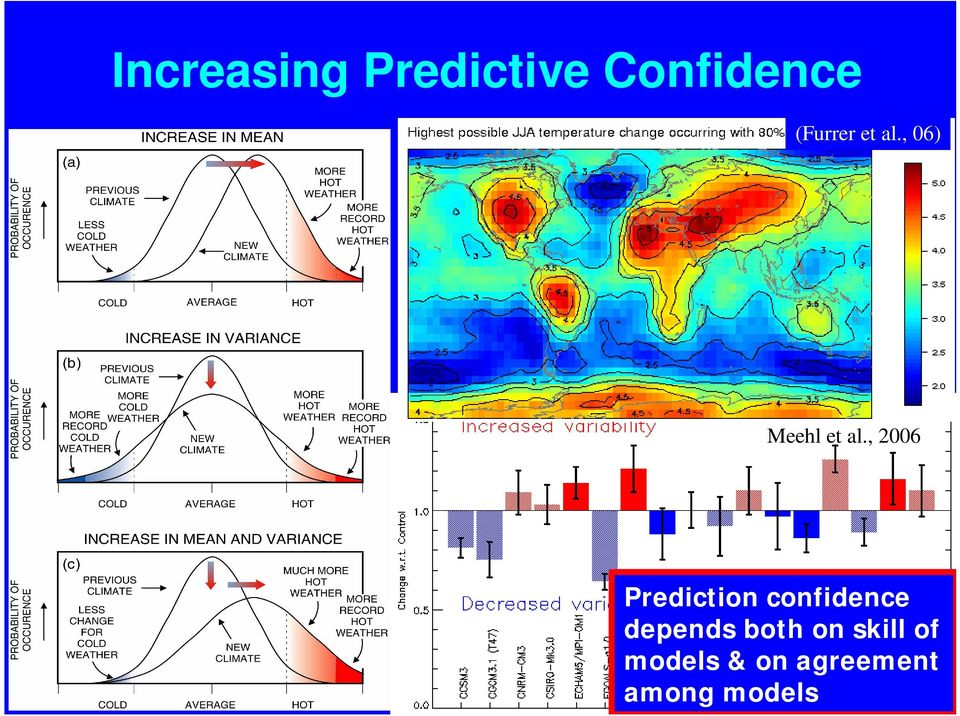 , 2006 Prediction confidence depends