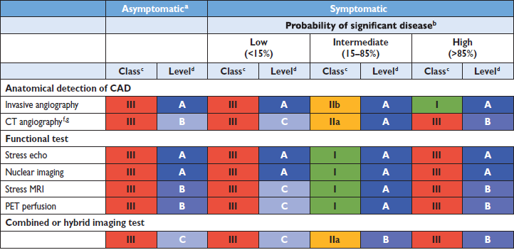 2014 ESC/EACTS Guidelines on myocardial