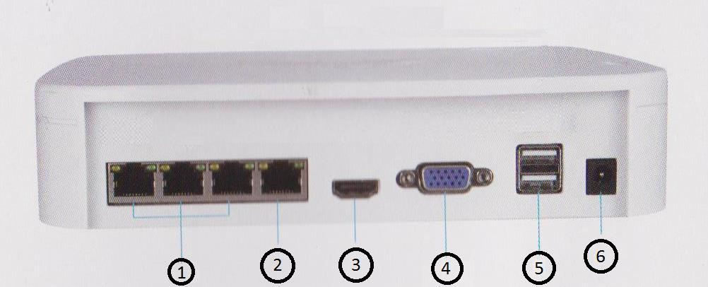 LAN porty 2. WAN port 3. HDMI port 4.