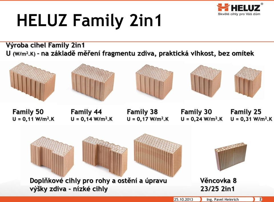 Heluz family 2in1 44