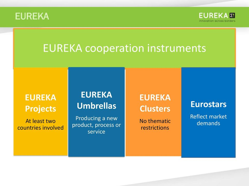 Producing a new product, process or service EUREKA