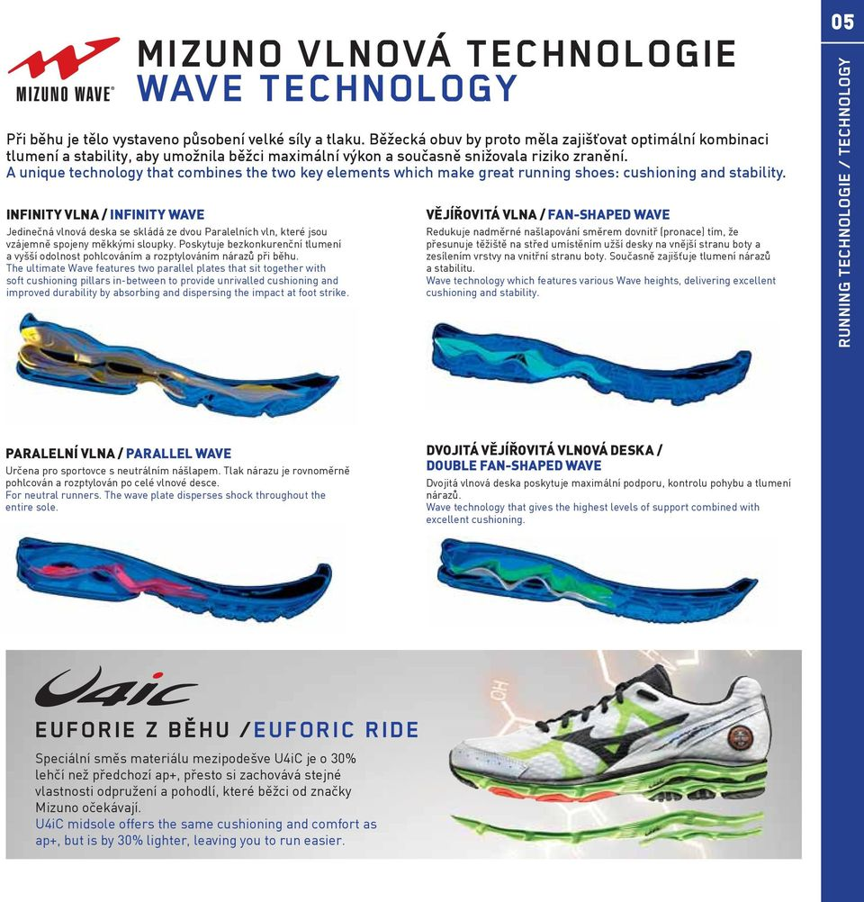464cadd5365 A unique technology that combines the two key elements which make great  running shoes  cushioning