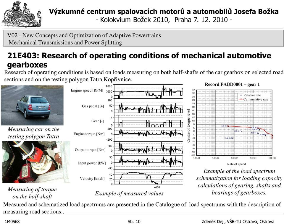 Engine speed [RPM] Gas pedal [%] Record FABD0001 gear 1 Relative rate Cummulative rate Measuring car on the testing polygon Tatra Gear [-] Engine torque [Nm] Centre of torque level Output torque [Nm]