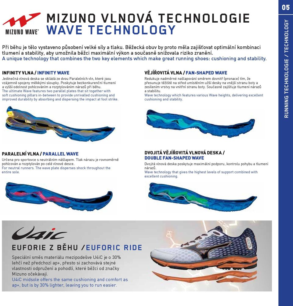 A unique technology that combines the two key elements which make great  running shoes  cushioning a385415b56