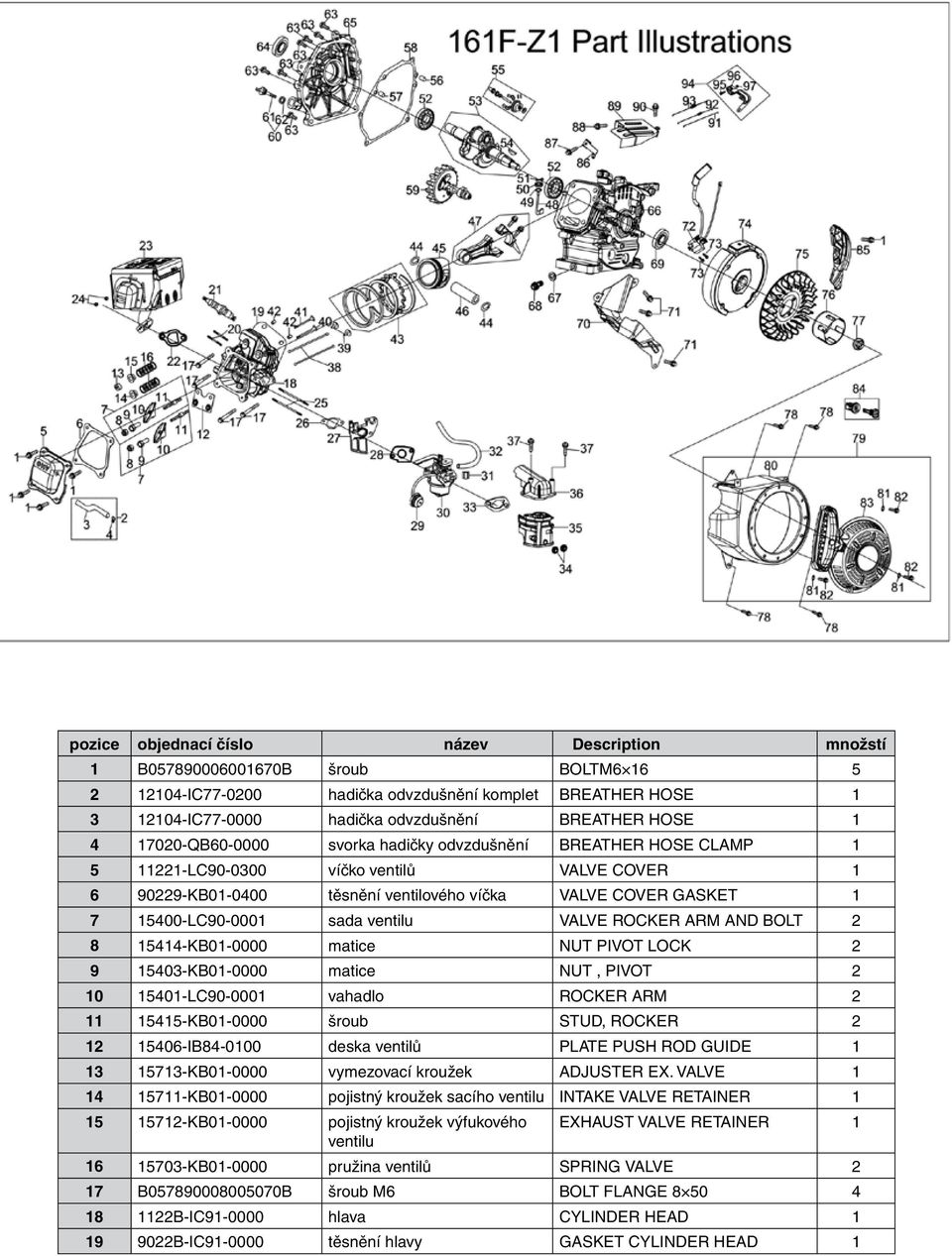 15400-LC90-0001 sada ventilu VALVE ROCKER ARM AND BOLT 2 8 15414-KB01-0000 matice NUT,PIVOT LOCK 2 9 15403-KB01-0000 matice NUT, PIVOT 2 10 15401-LC90-0001 vahadlo ROCKER ARM 2 11 15415-KB01-0000
